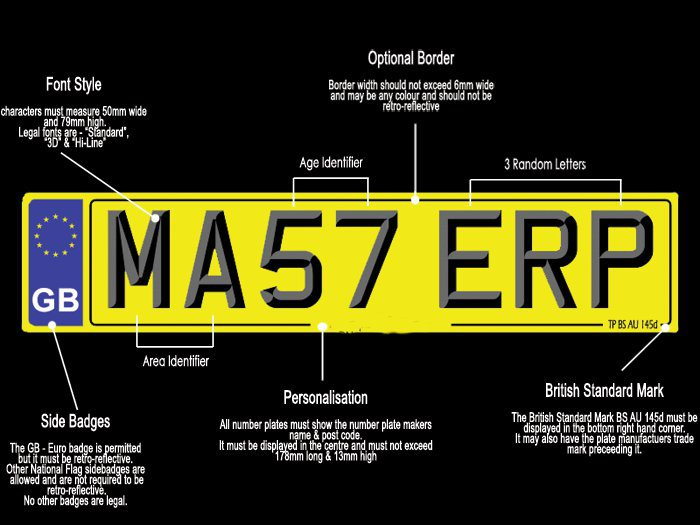 Number Plate Car Specification