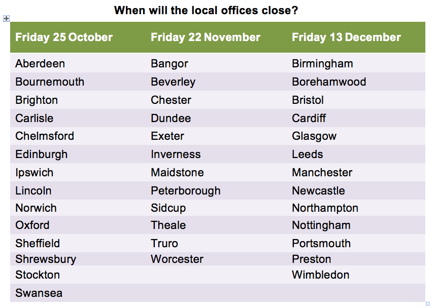 DVLA-Office-Closing-Down-Dates